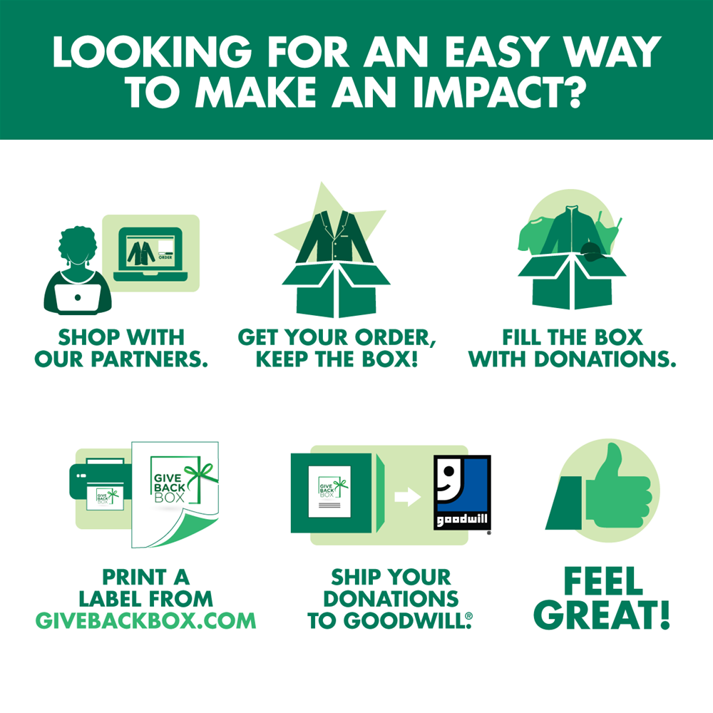 give back box how to graphic