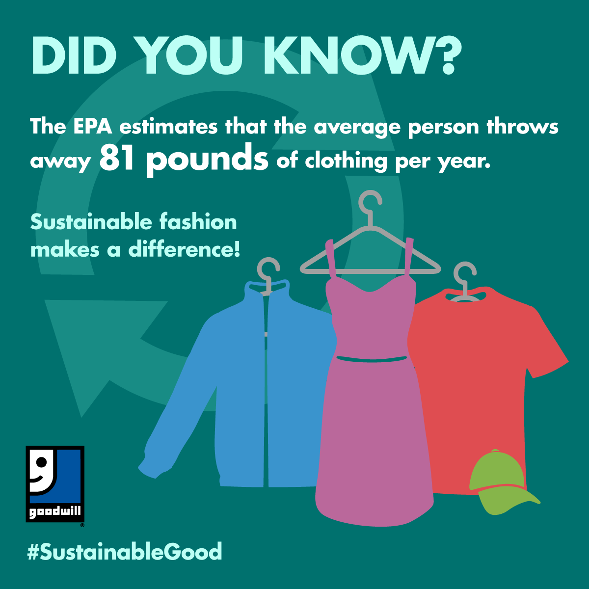 sustainability stats